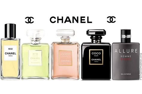 Parfum Channel fragrance news chanel perfume collection 2013