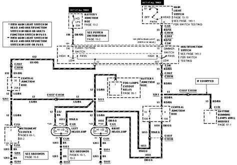 engine fuse box diagram 2000 ford mustang free image