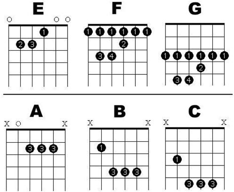 zybaqgoo ely mehta how to play guitar chords