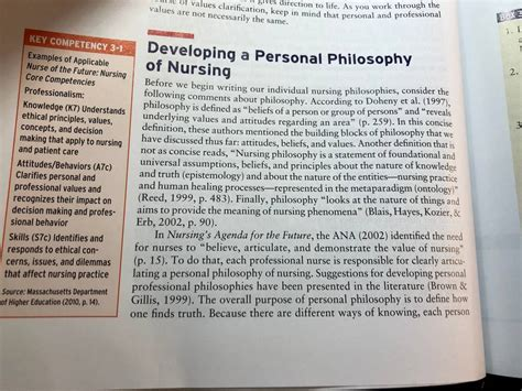 personal philosophy  nursing paper nursing homework