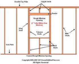 how to frame a window framing window opening framing window opening