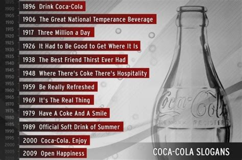 layout strategy of coca cola coca cola slogans general pinterest coca cola