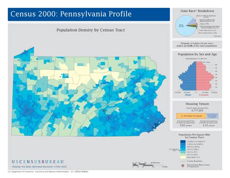 population map use our interactive map to figure out how pennsylvania state maps interactive pennsylvania state