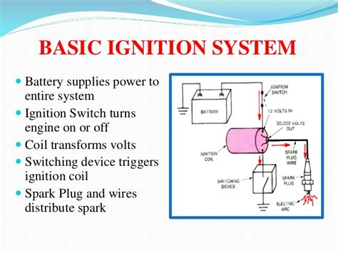 basic ignition system diagram wiring diagram with