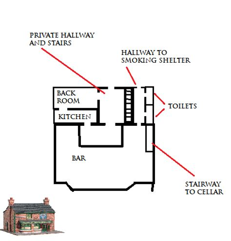 Small Toilet coronation street blog a suggestion for a new rovers layout