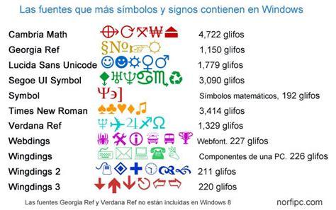imagenes formadas por letras y simbolos fuentes que contienen los s 237 mbolos signos y caracteres
