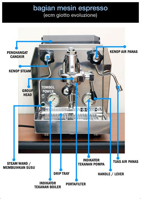 Mesin Kopi Rancilio portafilter mending yang mana cikopi