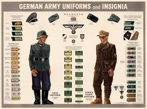 printable army uniform ruler army uniform patch placement wwii german army insignia