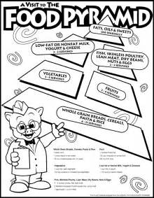 Food Pyramid Coloring Coloring Pages