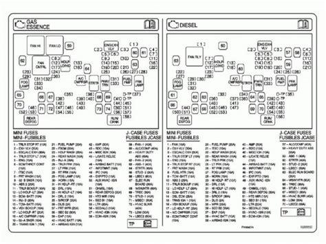 2013 dodge ram 2500 fuse box diagram wiring diagram