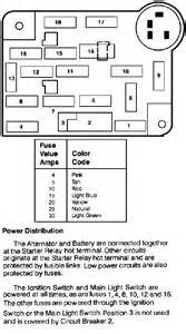 1993 ford aerostar fuse box diagram get free image about wiring diagram