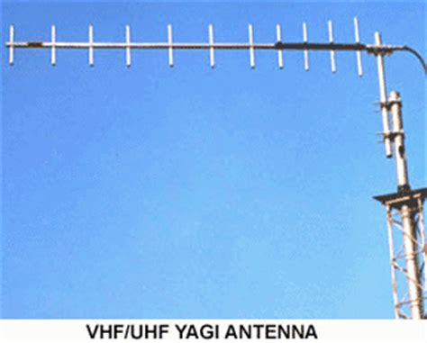 Antena Radio Pengarah 7elemen Superboomer hijau antena external penguat signal modem hp gsm cdma 800 1900 mhz