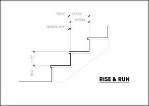 Standard Stair Tread Size by Set Design Magazine Rise Amp Run Its Not About Your