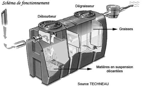 comment faire un crepi 5000 bac a graisse beton bac graisse oval b ton 200l bonna