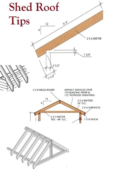 shed roof tips storage shed plans