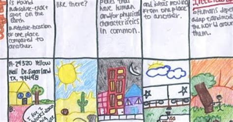 Gms 6th Grade Social Studies 5 Themes Of Geography