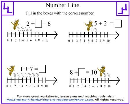 free printable number line without numbers number line worksheets
