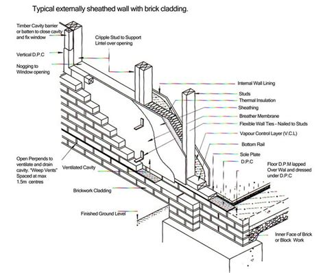 timber frame wall section 48 best images about detail drawings on pinterest