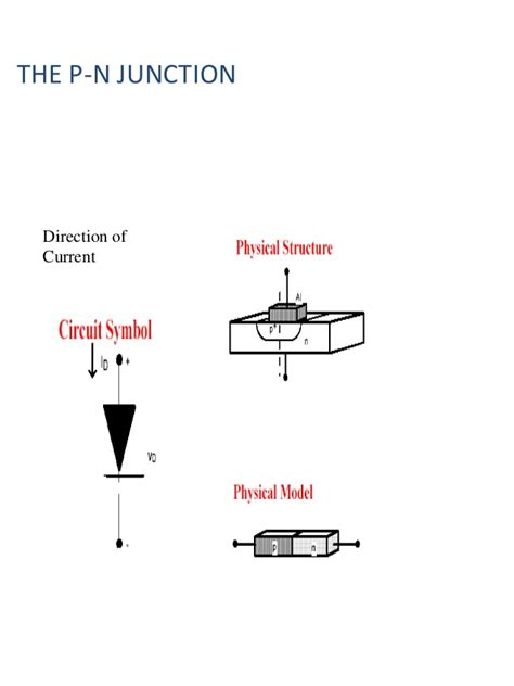 pn junction diode and its applications pn junction diode class 12 notes 28 images semiconductor devices class 12 part 2 pn