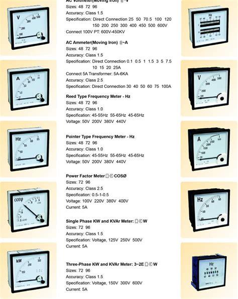 Multimeter Digital Dan Analog ammeter volt meter frequency meter power factor meter kw kva meter sizes 48 72 96 analog panel