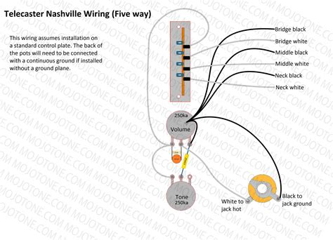 wiring diagram telecaster nashville for wiring diagram