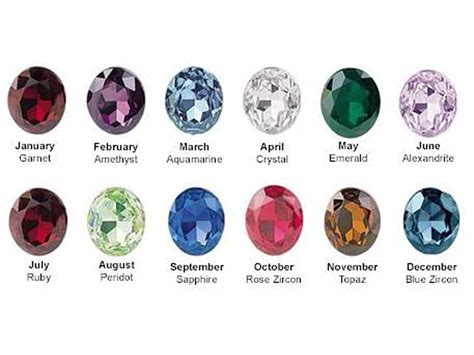 november birthstone november birthstone and sign myideasbedroom com