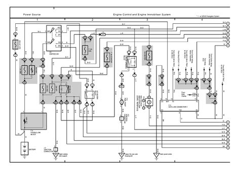 wiring diagram audi immobiliser wiring diagram and