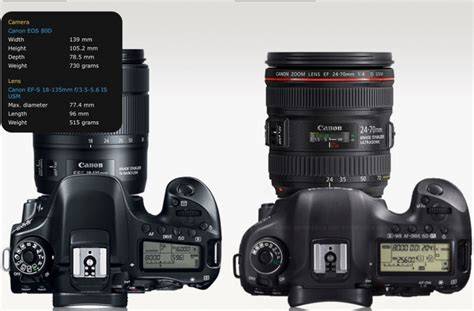 Landscape Photography With Canon 80d Fotoaparato Canon 80d Nuoma Vilniuje 37060800150 Verslauk
