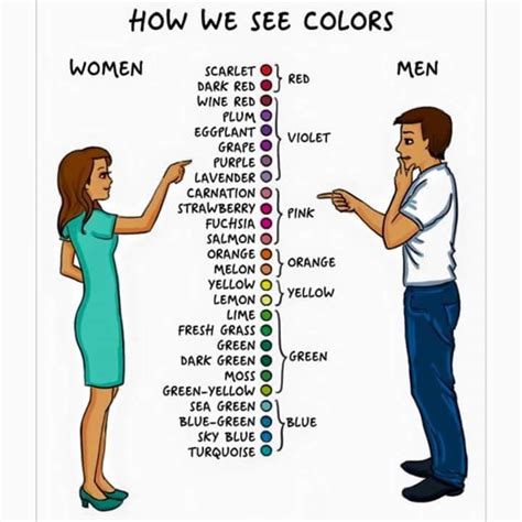 color blind jokes are colour blind akpos jokes