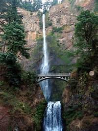 54 Most Beautiful Waterfalls Photography