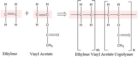 Ethylene Vinyl Acetate Copolymer Applications - chemical structures of ethylene and vinyl acetate monomers
