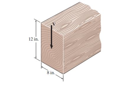 rectangular cross section the beam has a rectangular cross section and is ma