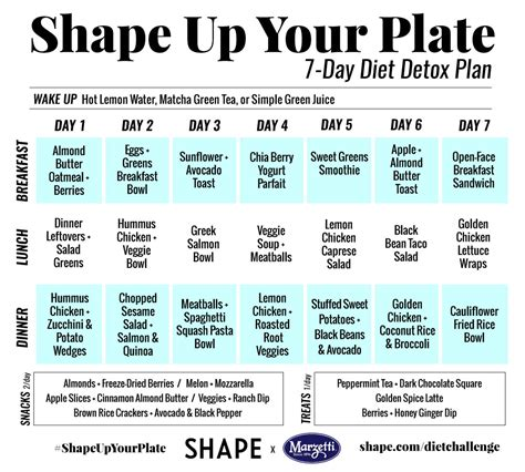 Free Detox Diet Plan For Weight Loss by The 30 Day Shape Up Your Plate Challenge For Easy Healthy
