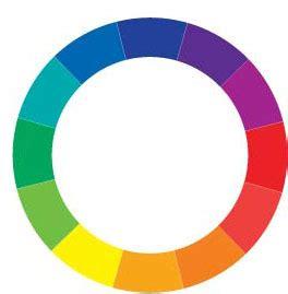 12 color wheel the color wheel explained summary ne design build