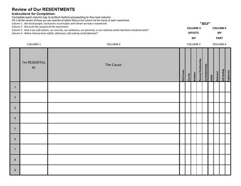 Worksheet Celebrate Recovery Inventory Worksheet Grass Fedjp Worksheet Study Site Fourth Step Inventory Template