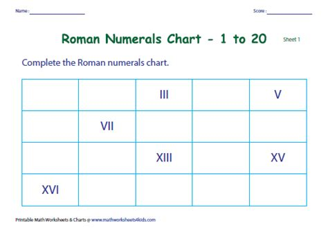 printable roman numbers chart image gallery numeral numbers 1 20