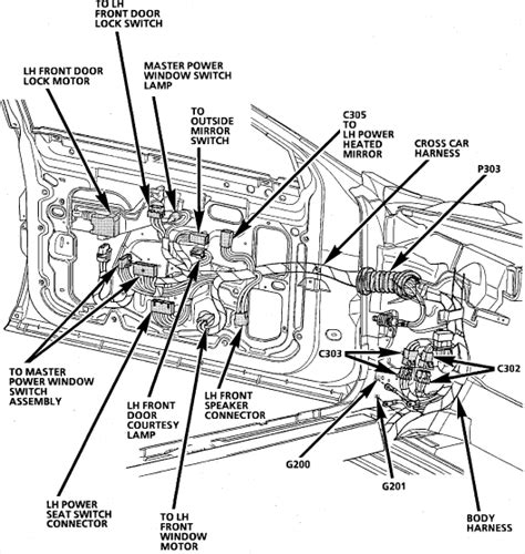 1993 chevrolet caprice classic ls system wiring diagrams the signal lights on my 1993 chevy caprice stopped