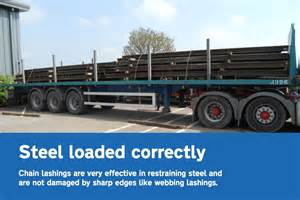 Types Of Headboards Load Securing Vehicle Operator Guidance Gov Uk