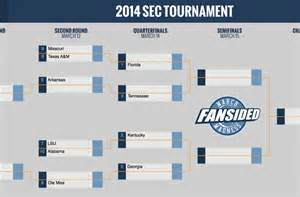 uk basketball schedule march madness march madness 2014 sec tournament bracket set photo