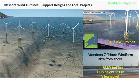 Visitor Pattern Fowler   visitor andrew fowler from sustain energy ed albyn