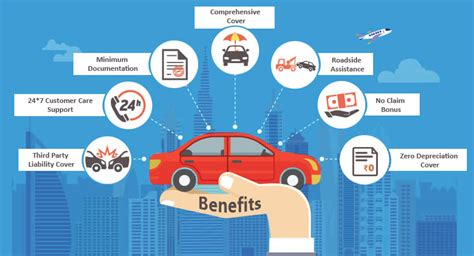 how to find affordable car insurance policies effortlessly