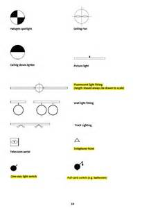 image gallery light symbols