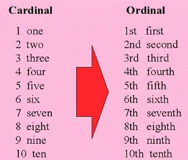 imagenes de numeros ordinales en ingles numeros ordinales en ingles