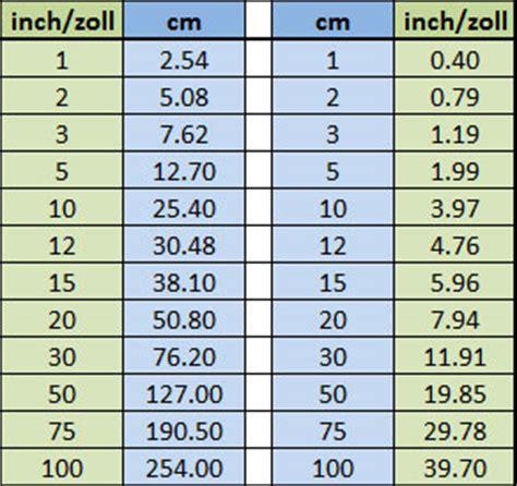 zoll cm tabelle umrechnungstabelle inch zoll in zentimeter pinteres