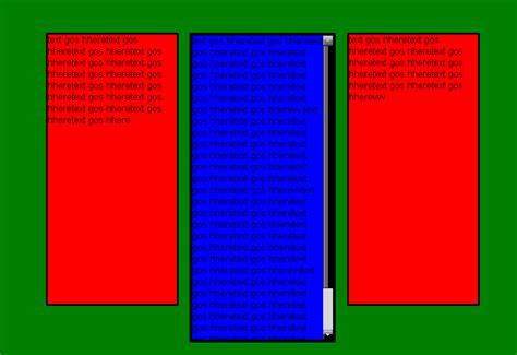 div box div box related keywords div box keywords