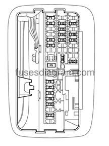 2005 Dodge Durango Fuse Box Diagram Fuses And Relays Box Diagram Dodge Durango 2