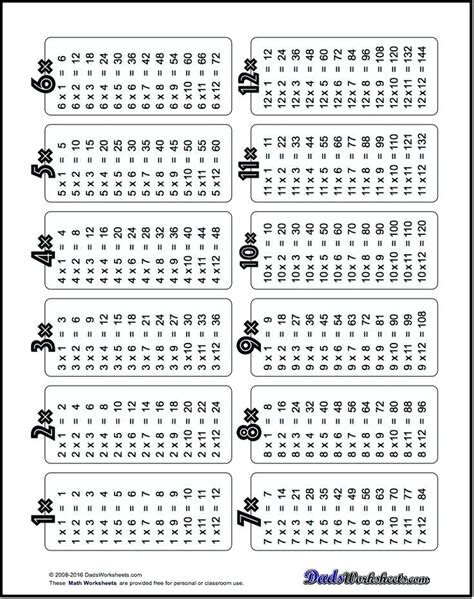 printable times tables pdf multiplication table 187 blank multiplication table 1 10