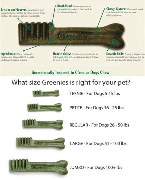 weight management greenies greenies weight management dental chews grateful pet