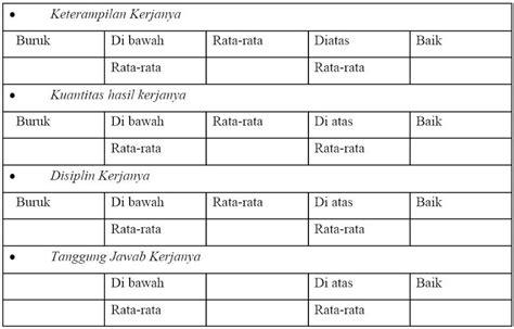 contoh laporan evaluasi kinerja kumpulan soal fiqih kelas 6 sd soal ipa kelas dan kunci