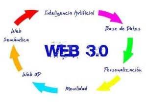 imagenes sobre web 3 0 web 3 0 vantagens e desvantagens na educa 231 227 o richie47mota